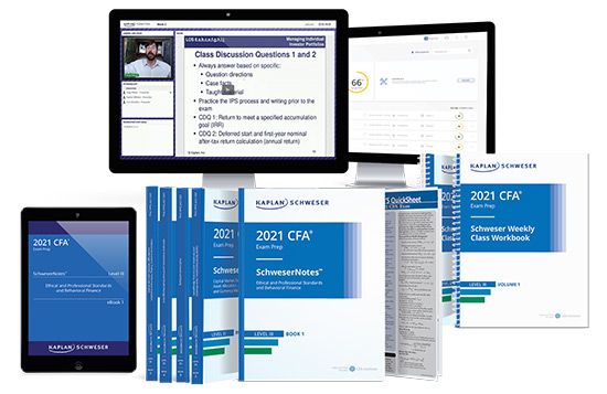 Level III CFA Premium Instruction Study Package